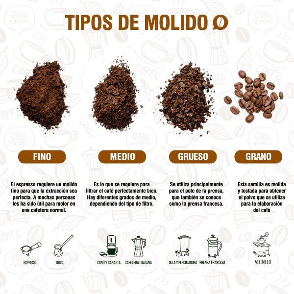 ¿Cuánto tiempo se debe moler el café?